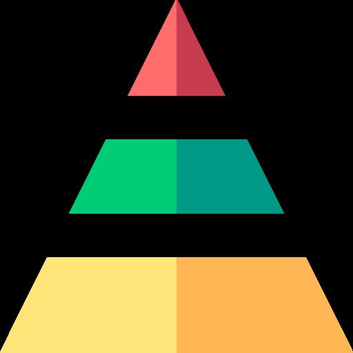 piramida zapachów